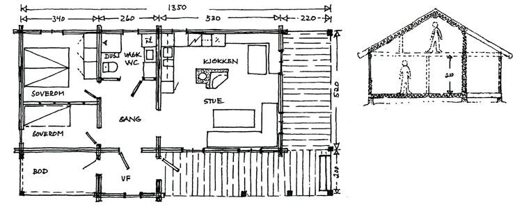 """Plantegning: Berg&Wien Massivtre: """"Røste"""", tradisjonell hytte i håndlaft på ett plan. Middels stor hytte, her tegnet i en versjon med stor overbygd uteplass. Netto areal er 60 kvadratmeter. Utført som på tegningen, har hytta et bebygd areal på 97 kvadratmeter. Her bygd med hems på ca 10 kvadratmeter."""